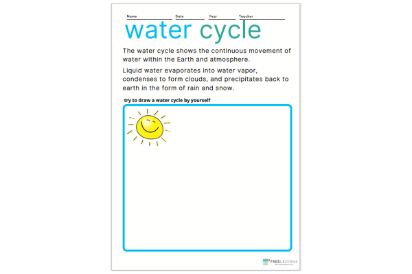 Water Cycle (Key Stage 1)